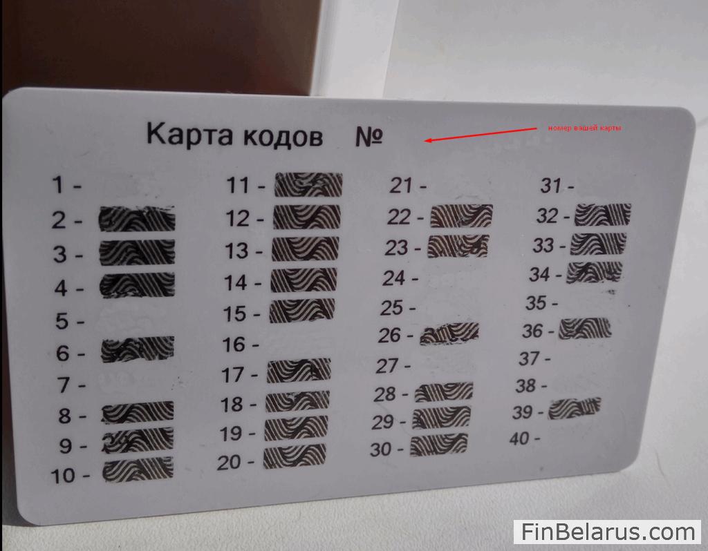 Изображение - Карта кодов интернет-банкинга беларусбанка kod-6-1024x798
