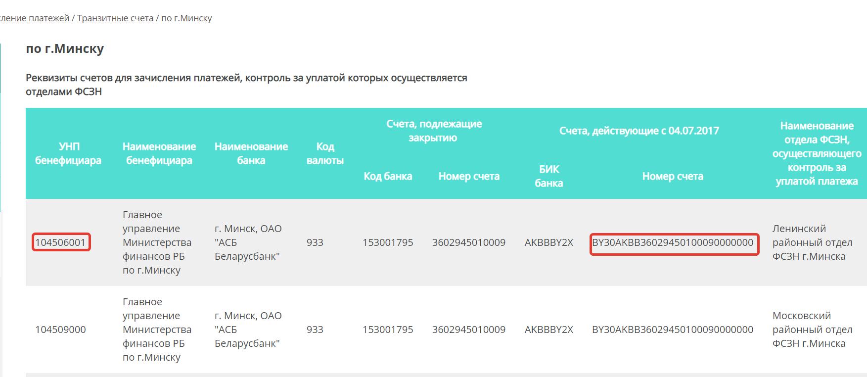 Регистрация ип в фсзн беларусь электронная отчетность по онлайн